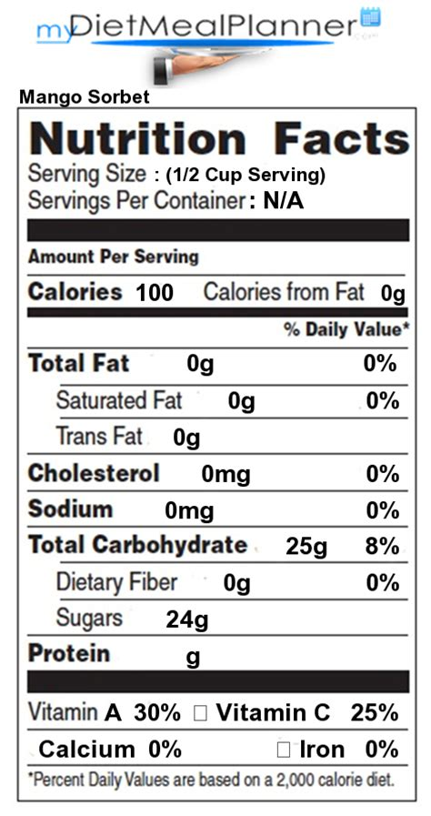 nutrition facts label sweets candy desserts
