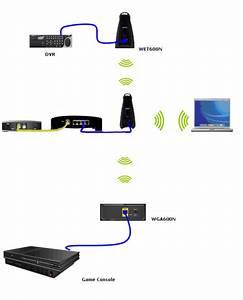 Wifi Wlan Unterschied : offizieller support von linksys unterschied zwischen dem 5 ghz und dem 2 4 ghz frequenz band ~ Eleganceandgraceweddings.com Haus und Dekorationen