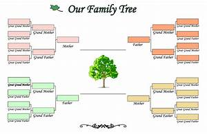 free printable blank family tree template car interior With plain family tree template