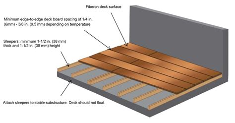 how to install fiberon decking a concrete patio