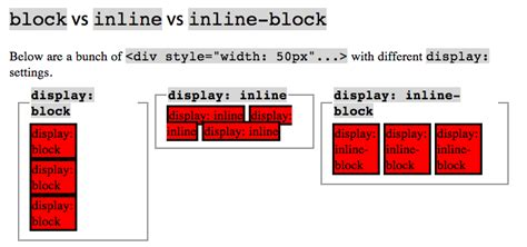 css div inline css comparing inline and block and inline block