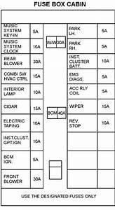 2002 Ta Cabin Fuse Diagram