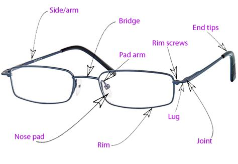 spectacle frame repair service uk