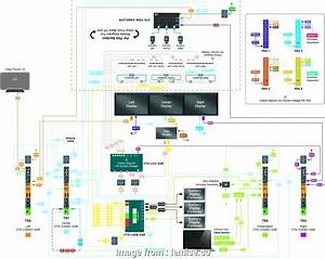 Standard  5 Wiring Diagram Nice Ethernet Wire Diagram