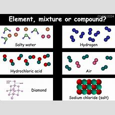 Elements Compounds And Mixtures  Ppt Video Online Download