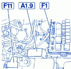 Harley Hummer Wiring Diagram by Ssangyong Rexton 2010 Engine Fuse Box Block Circuit
