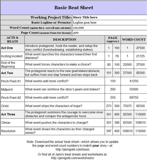 Save The Cat Template by Worksheets For Writers Jami Gold Paranormal Author