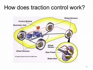 How Does Icy Work Adaptive Cruise Control Electronic Brake Force