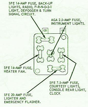 1970 Ford Mustang Fuse Block Diagram Wiring Schematic by Emergency Flasher Circuit Wiring Diagrams