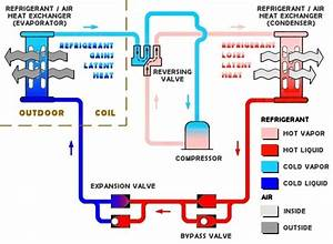 What Does The Cooling Capacity Of A Heat Pump Mean