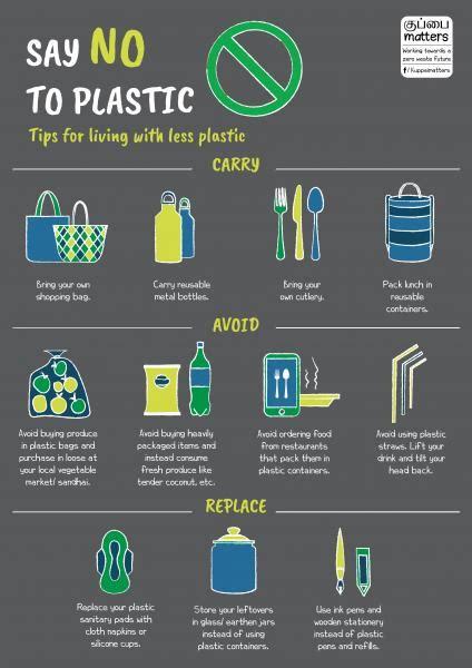 reduce plastic cag