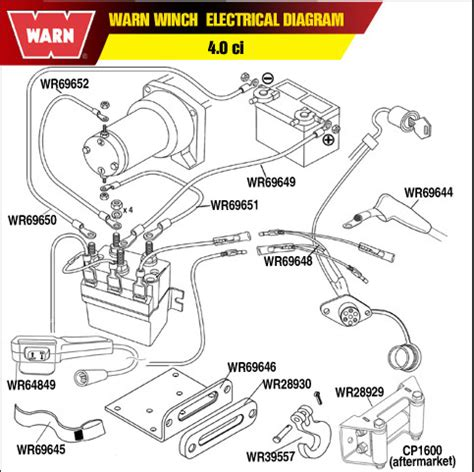 winch controller wiring diagram winch image wiring similiar warn winch remote wiring diagram keywords on winch controller wiring diagram