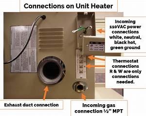 Unit  Utility