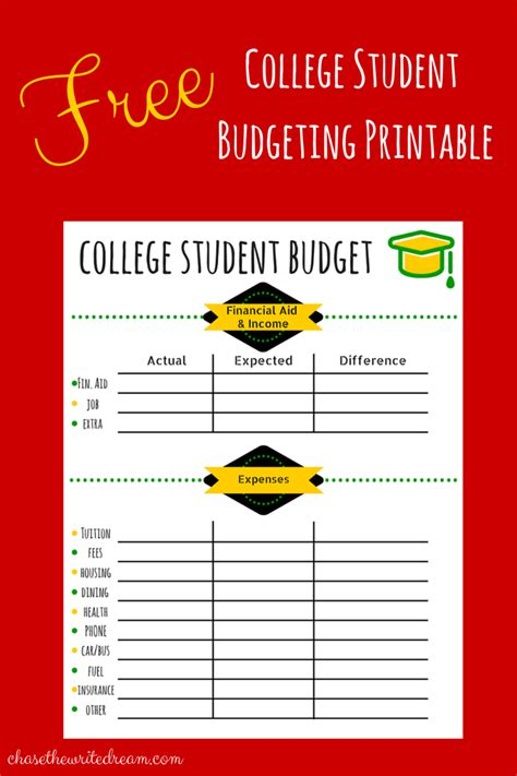 how to budget as a college student college budget template free printable for students