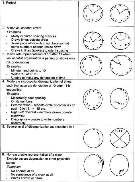 It is a simple 10 min paper and pencil test that assesses multiple. Pin on Physical Therapy