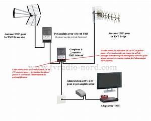 Preampli Antenne Rateau : le forum de la tnt probl me coupleur d ~ Premium-room.com Idées de Décoration