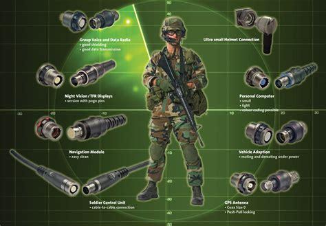 Soldier Modernisation | ODU: Innovation & Safety for ...