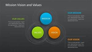 Mission Vision Values Diagram Powerpoint