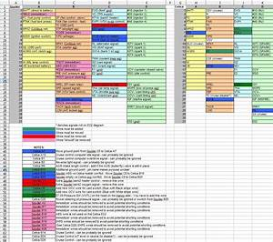 2zz Wiring Diagram  Spreadsheet
