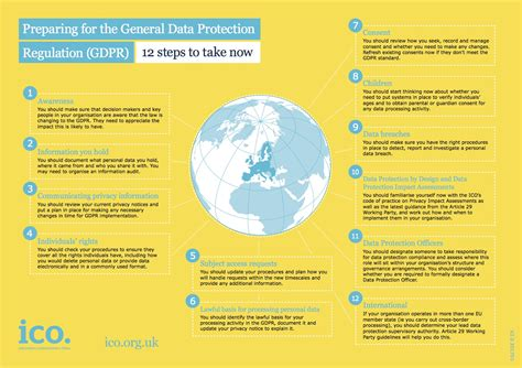 Preparing For The General Data Protection Regulation (gdpr)  12 Steps To Take Now  Precept It