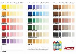 Swing Color Farben : colorit farbkarte farbtoene wandfarbe wandbild wand und farbkarten ~ A.2002-acura-tl-radio.info Haus und Dekorationen