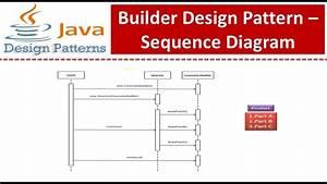 Builder Design Pattern - Sequence Diagram