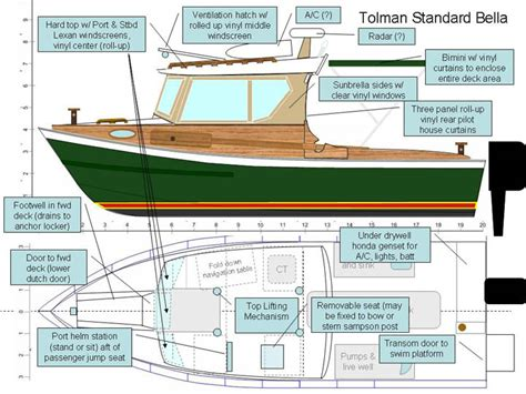 Skiff Kits Tolman by Tolman Skiff Build How To Make Aluminum Boats Wooden