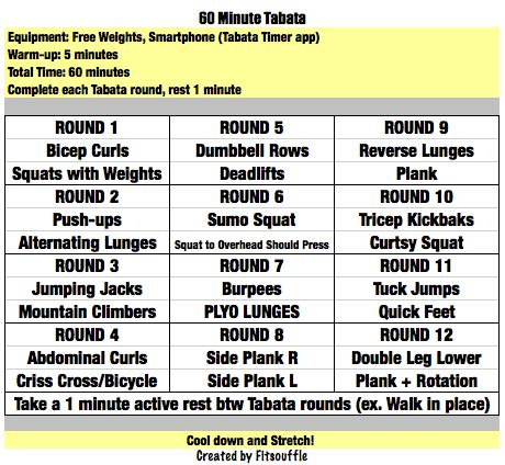 Minute Tabata Workout Each Round For Min