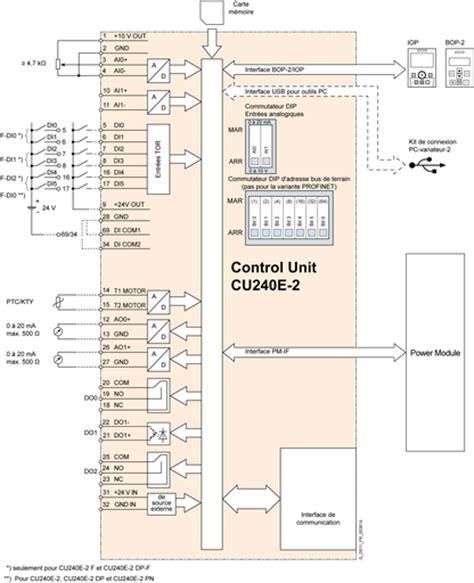 siemens g120 wiring diagram 27 wiring diagram images