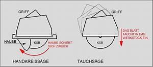 Tauchsäge Oder Handkreissäge : tauchs ge oder handkreiss ge unterschiede und gemeinsamkeiten ~ Yasmunasinghe.com Haus und Dekorationen