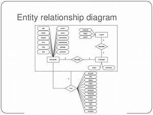 Sistem Pengolahan Data Dan Gaji Pegawai Secara Elektronik