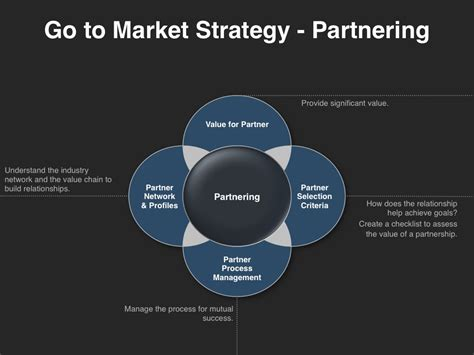 go to market plan go to market strategy planning template at four quadrant