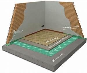 Estrichaufbau Mit Fußbodenheizung : schwimmender estrich produkte building isolgomma ~ Michelbontemps.com Haus und Dekorationen