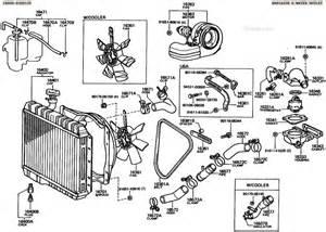 2003 hyundai elantra radiator land cruiser fj40 fj55 bj40 bj42 radiator illustration diagram