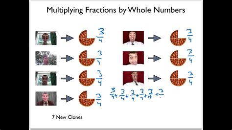 Multiplying Fractions By Whole Numbers Youtube