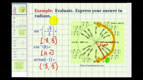 Examples Evaluate Inverse Trig Expressions (part 1) Youtube