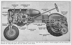 Allis Chalmers D17 Series 4 Wiring Diagram