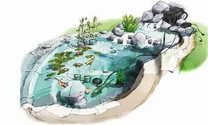 Fontaine Cascade Bassin : best 20 cascade pour bassin ideas on pinterest fontaine ~ Premium-room.com Idées de Décoration
