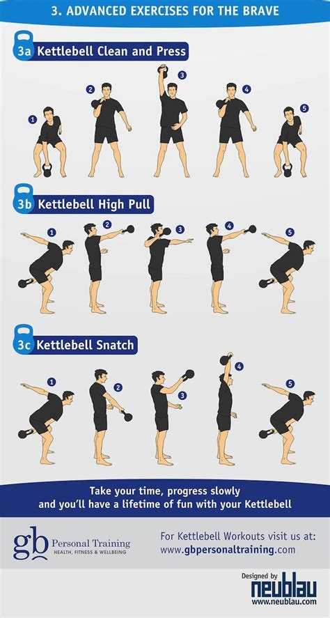 kettlebell training beginner workout guide body bell advance snatch health muscles fitness weight infographics excercise
