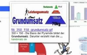 Grundumsatz Berechnen Kalorien : kalorien grundumsatz automobil bau auto systeme ~ Themetempest.com Abrechnung