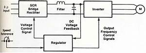 Vfd With Variable Voltage Input