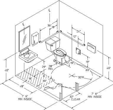 bathroom requirements  united states homebuilding