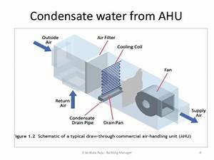 Ahu Condensate Usage And Appllication