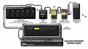Pairing A Midi Foot Controller With Your Guitar Rig