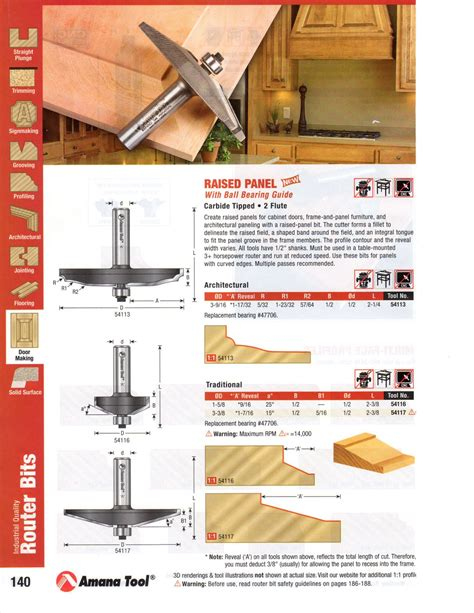 router for cabinet making cabinet making