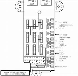 Technical Car Experts Answers Everything You Need  Starter Relay Wiring Diagram For 1997