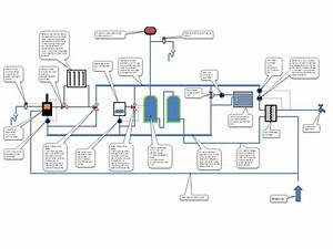 Heating System Diagram Jpg  119 51 Kb  1344x1008 - Viewed 3116 Times   Images