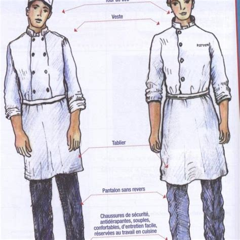 tenue cuisine femme tenue cuisine