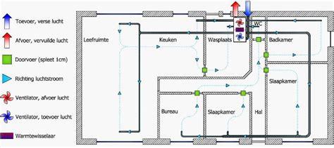 afzuiging badkamer lekt ventilatie elc svc