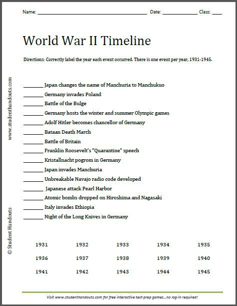 world war ii timeline worksheet   print  file